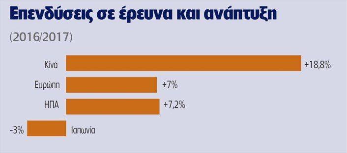 5 ελληνικές εταιρείες Pharmathen- Εθνική Τράπεζα -Γαλαξίδι Marine ... ad87585eb85